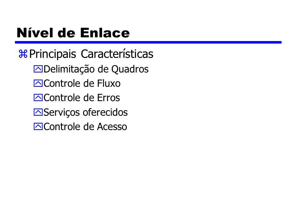 Nível de Enlace zPrincipais Características yDelimitação de Quadros yControle de Fluxo yControle de Erros yServiços oferecidos yControle de Acesso