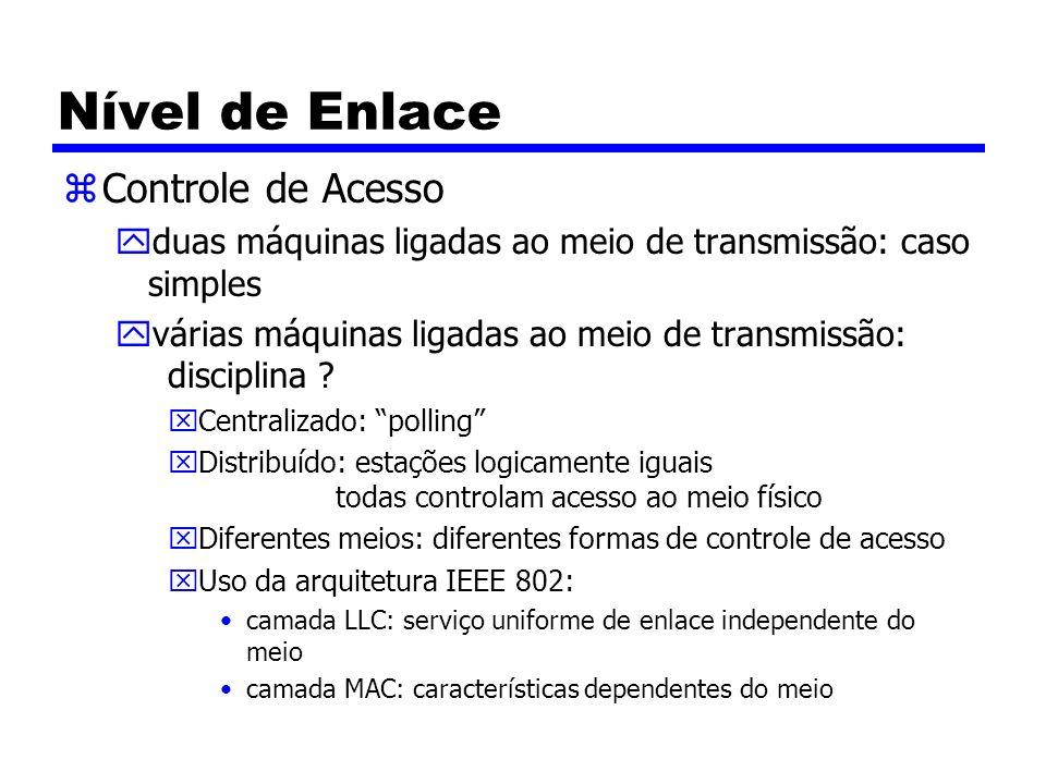 Nível de Enlace zControle de Acesso yduas máquinas ligadas ao meio de transmissão: caso simples yvárias máquinas ligadas ao meio de transmissão: disciplina .