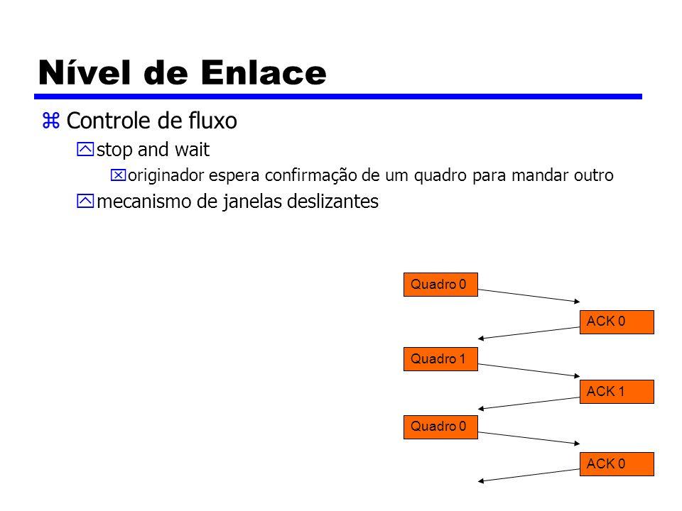 Nível de Enlace zControle de fluxo ystop and wait xoriginador espera confirmação de um quadro para mandar outro ymecanismo de janelas deslizantes Quadro 0 ACK 0 Quadro 1 ACK 1 Quadro 0 ACK 0