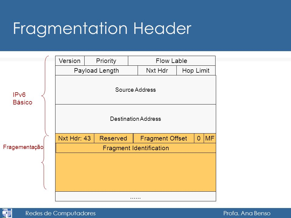 Redes de Computadores Profa. Ana Benso Fragmentation Header Source Address Destination Address VersionPriorityFlow Lable Payload LengthNxt HdrHop Limi