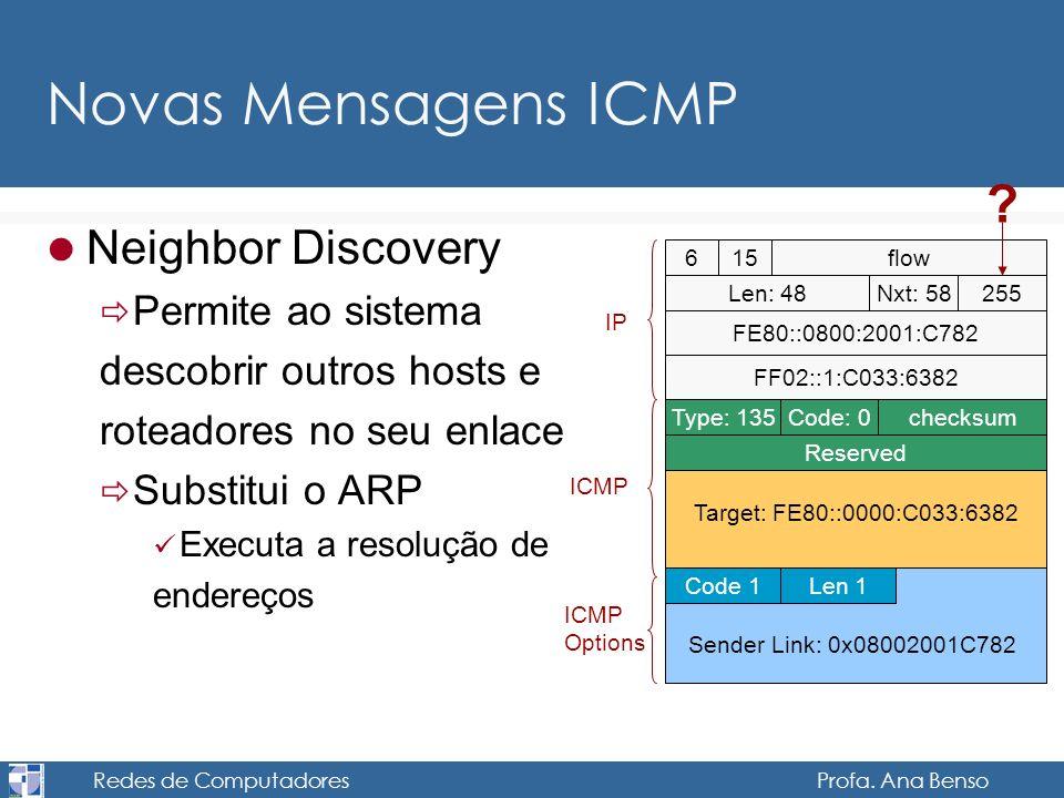 Redes de Computadores Profa. Ana Benso Novas Mensagens ICMP Neighbor Discovery Permite ao sistema descobrir outros hosts e roteadores no seu enlace Su