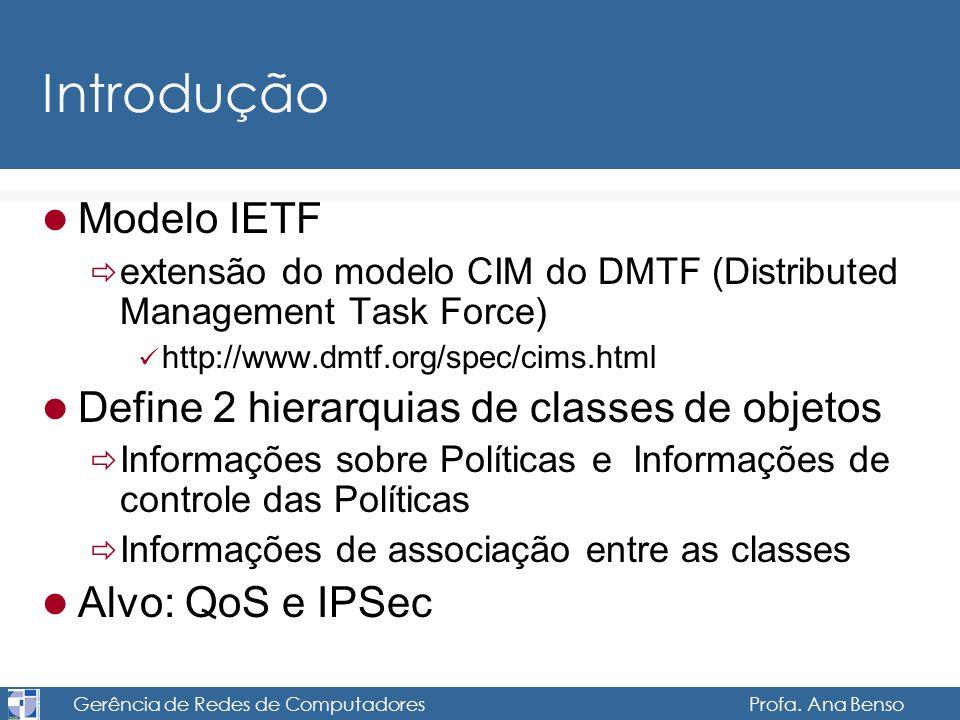 Gerência de Redes de Computadores Profa. Ana Benso Introdução Modelo IETF extensão do modelo CIM do DMTF (Distributed Management Task Force) http://ww