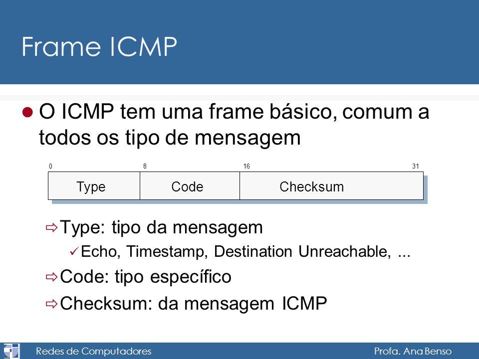 Redes de Computadores Profa. Ana Benso Frame ICMP O ICMP tem uma frame básico, comum a todos os tipo de mensagem Type: tipo da mensagem Echo, Timestam