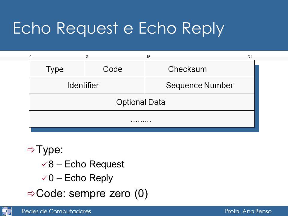 Redes de Computadores Profa. Ana Benso Echo Request e Echo Reply Type Code Checksum 081631 Identifier Sequence Number Optional Data......... Type: 8 –