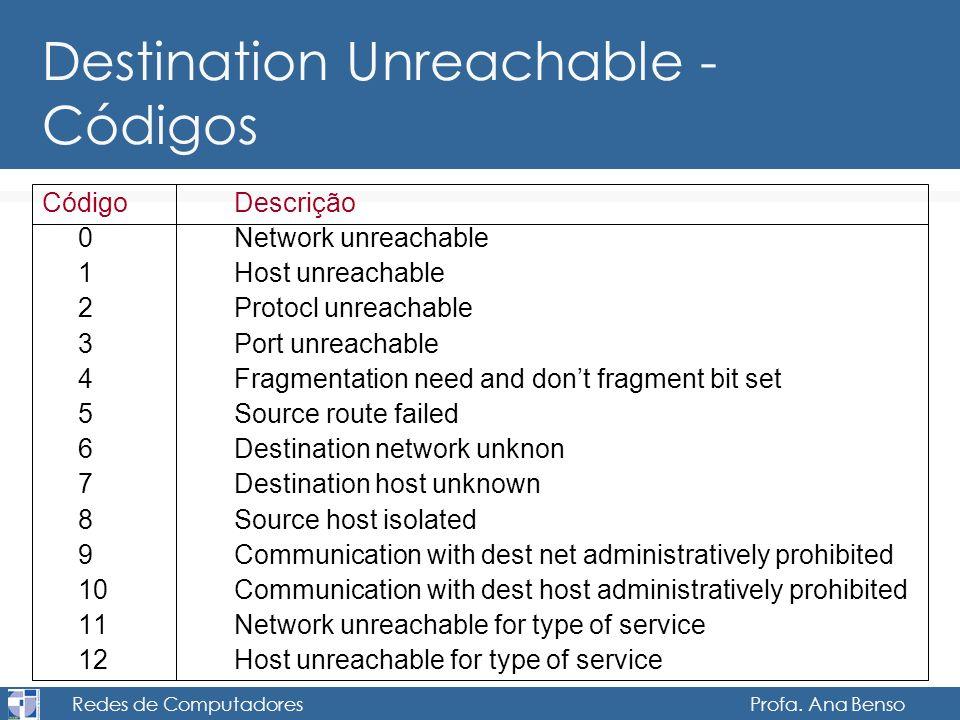 Redes de Computadores Profa. Ana Benso Destination Unreachable - Códigos Código Descrição 0 Network unreachable 1 Host unreachable 2Protocl unreachabl