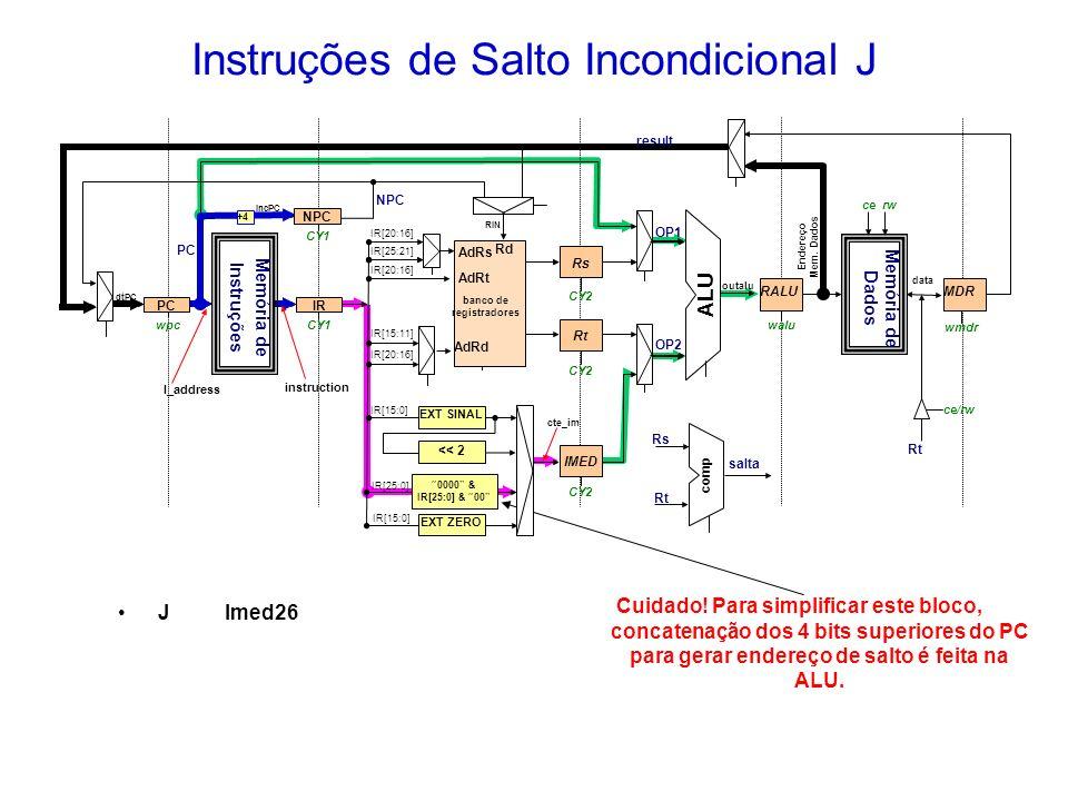 Cuidado! Para simplificar este bloco, concatenação dos 4 bits superiores do PC para gerar endereço de salto é feita na ALU. Instruções de Salto Incond