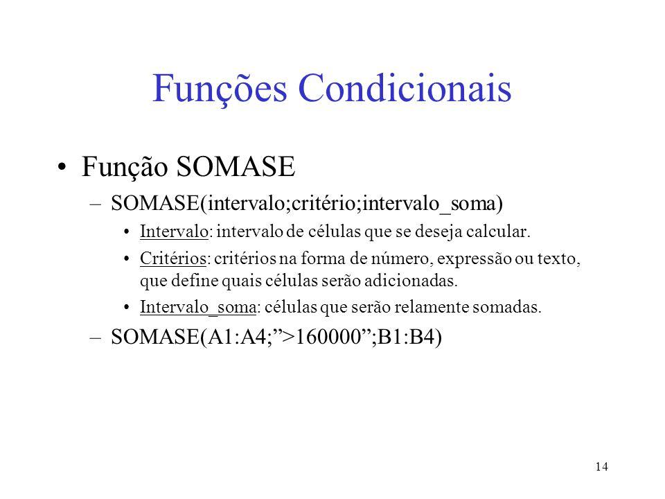 14 Funções Condicionais Função SOMASE –SOMASE(intervalo;critério;intervalo_soma) Intervalo: intervalo de células que se deseja calcular. Critérios: cr
