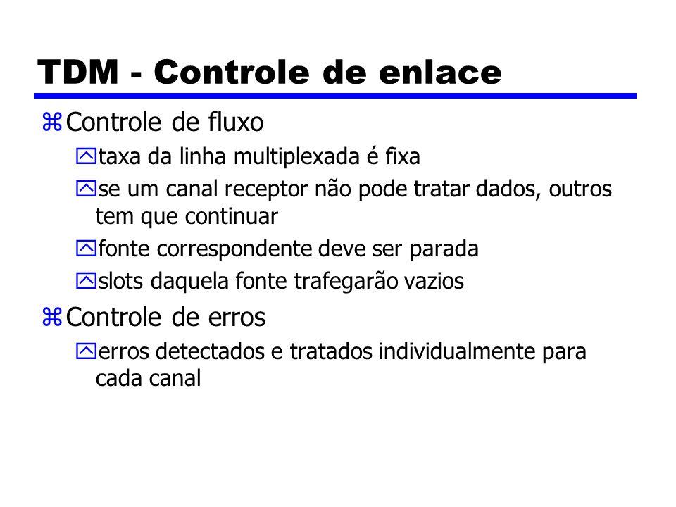 TDM - Controle de enlace zControle de fluxo ytaxa da linha multiplexada é fixa yse um canal receptor não pode tratar dados, outros tem que continuar y