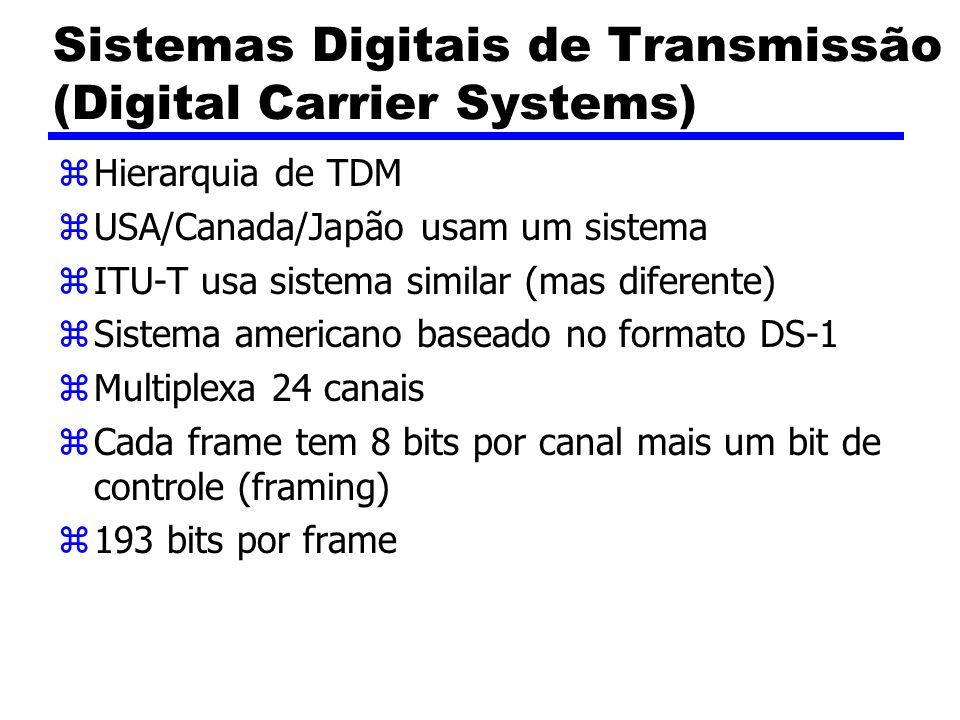 Sistemas Digitais de Transmissão (Digital Carrier Systems) zHierarquia de TDM zUSA/Canada/Japão usam um sistema zITU-T usa sistema similar (mas difere