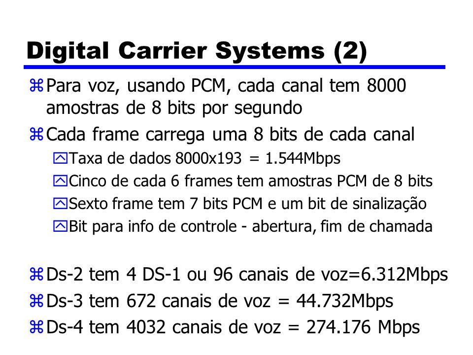 Digital Carrier Systems (2) zPara voz, usando PCM, cada canal tem 8000 amostras de 8 bits por segundo zCada frame carrega uma 8 bits de cada canal yTa