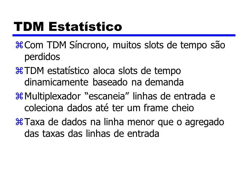 TDM Estatístico zCom TDM Síncrono, muitos slots de tempo são perdidos zTDM estatístico aloca slots de tempo dinamicamente baseado na demanda zMultiple