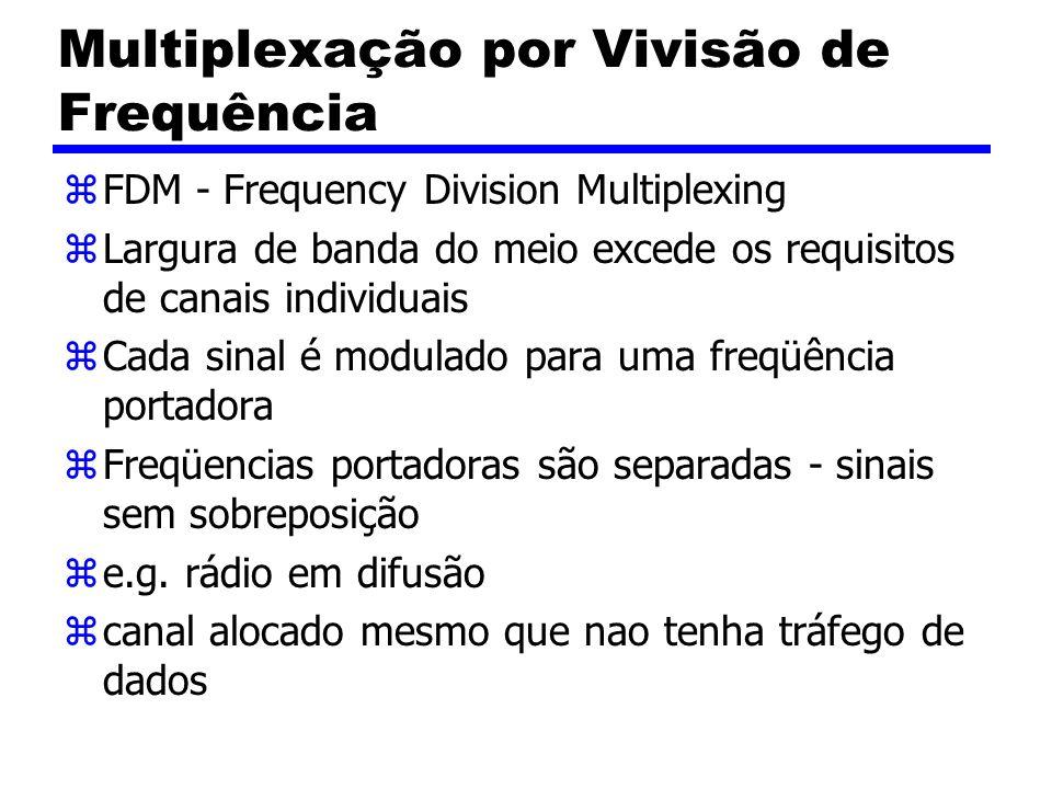 Multiplexação por Vivisão de Frequência zFDM - Frequency Division Multiplexing zLargura de banda do meio excede os requisitos de canais individuais zC