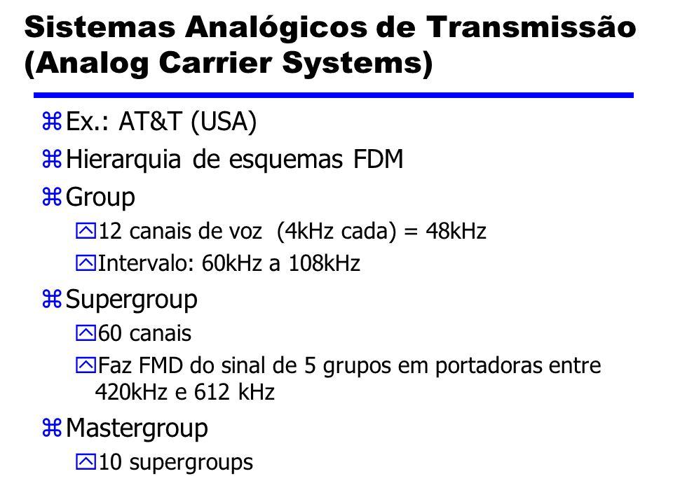 Sistemas Analógicos de Transmissão (Analog Carrier Systems) zEx.: AT&T (USA) zHierarquia de esquemas FDM zGroup y12 canais de voz (4kHz cada) = 48kHz