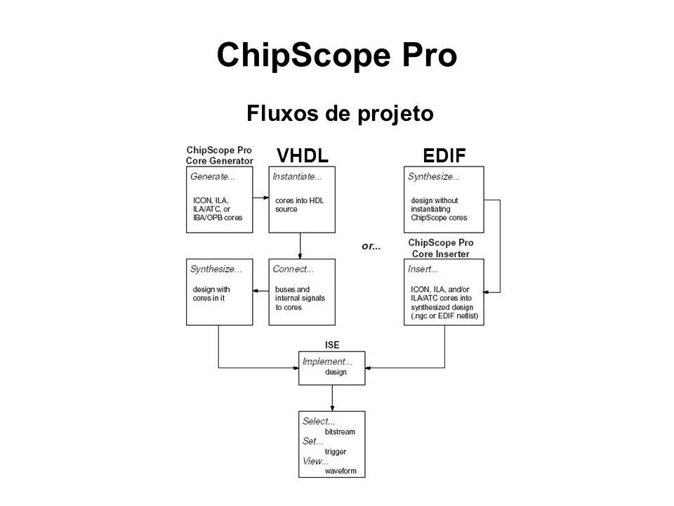 ChipScope Pro Antes de usar o ChipScope - Crie um projeto no ISE normalmente - Manter a hierarquia do projeto na síntese lógica