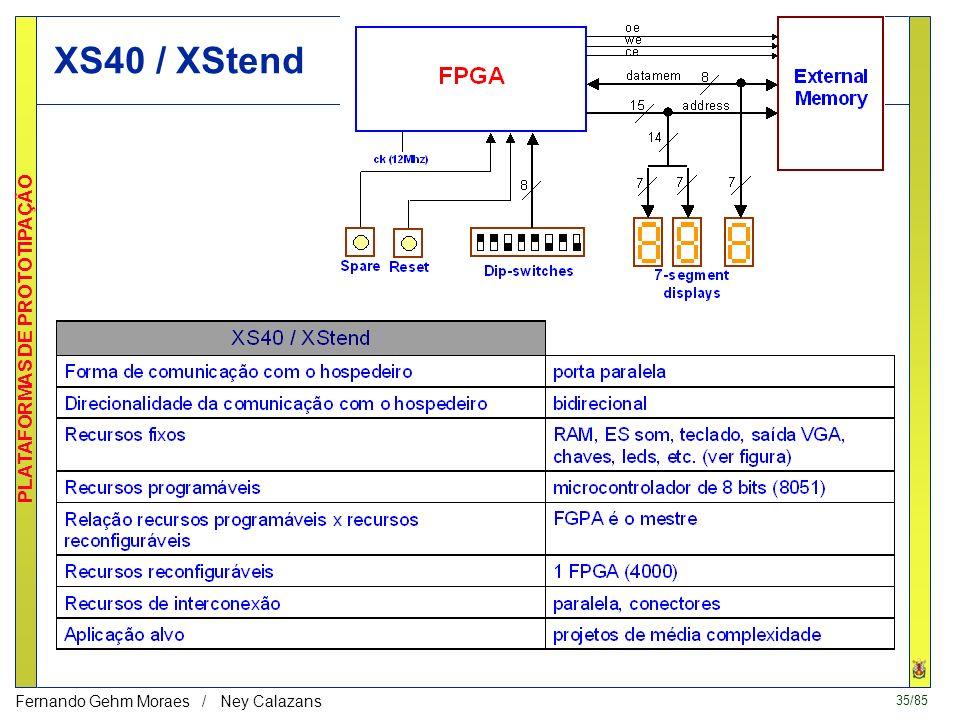 34/85 PLATAFORMAS DE PROTOTIPAÇÃO Fernando Gehm Moraes / Ney Calazans Placa de prototipação XS40/XST-1 FPGAXilinx 401032KBSRAM Clock de 12MHz Interfac
