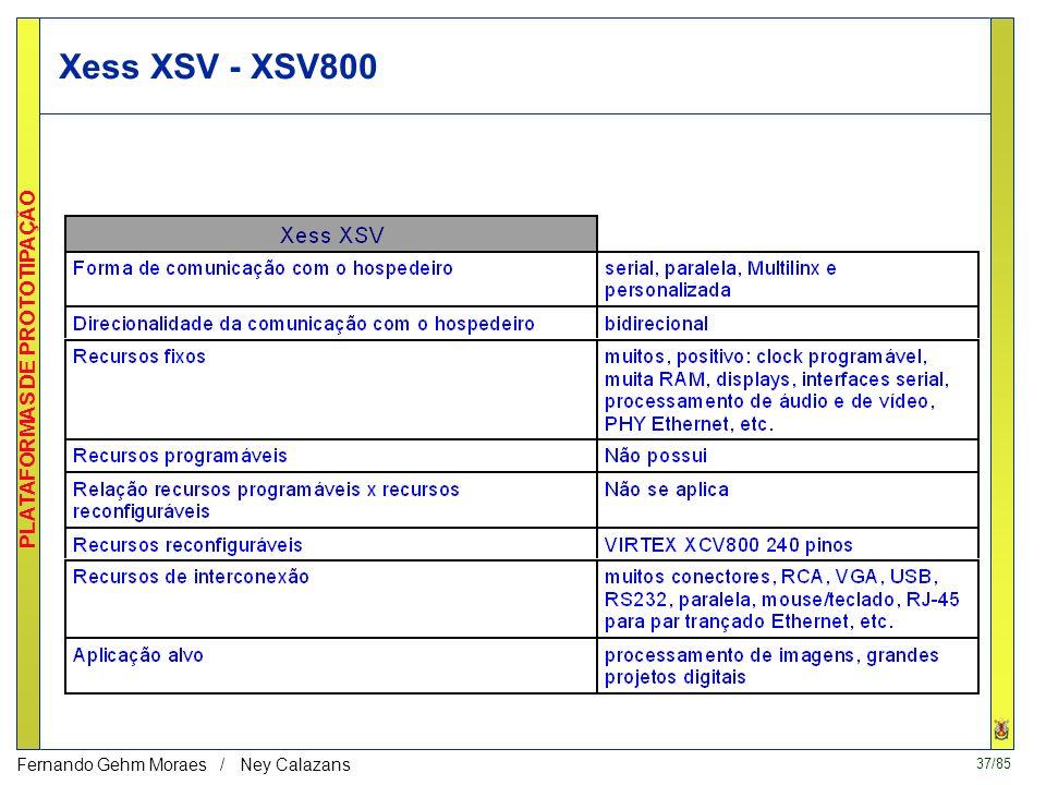 36/85 PLATAFORMAS DE PROTOTIPAÇÃO Fernando Gehm Moraes / Ney Calazans XSV - XSV800 - 2 PLATAFORMAS POSITIVO: 800 KGATES E ABUNDÂNCIA DE E/S (US$ 1599)