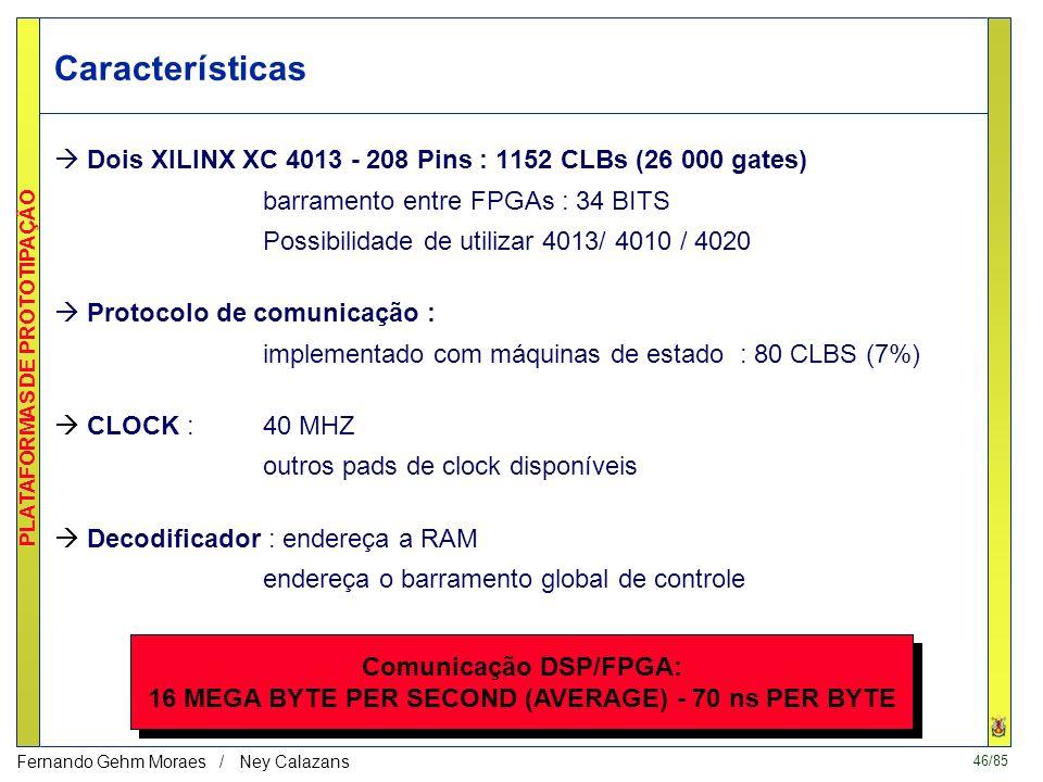 45/85 PLATAFORMAS DE PROTOTIPAÇÃO Fernando Gehm Moraes / Ney Calazans Ambiente de Prototipação LIRMM Placa com FPGAs Placa com processador DSP Placa m