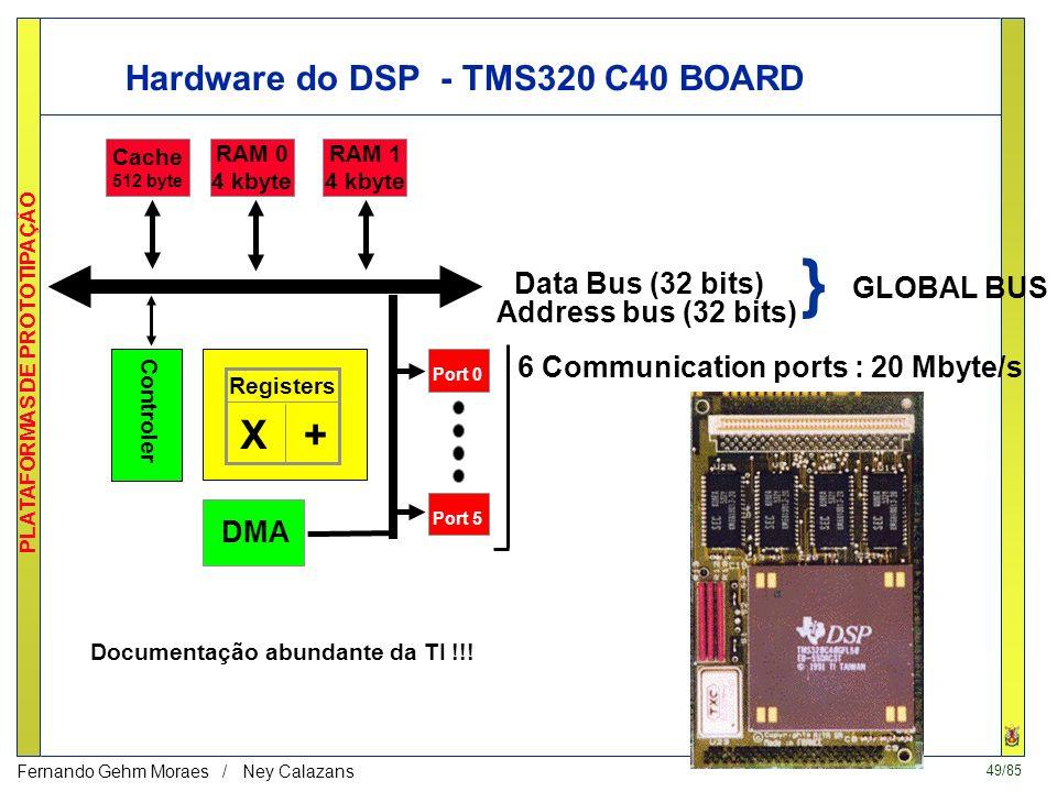 48/85 PLATAFORMAS DE PROTOTIPAÇÃO Fernando Gehm Moraes / Ney Calazans ACESSO ÀS MEMÓRIAS CADA FPGA TEM 128 KB - estática 40ns Mesma pinagem em ambos F