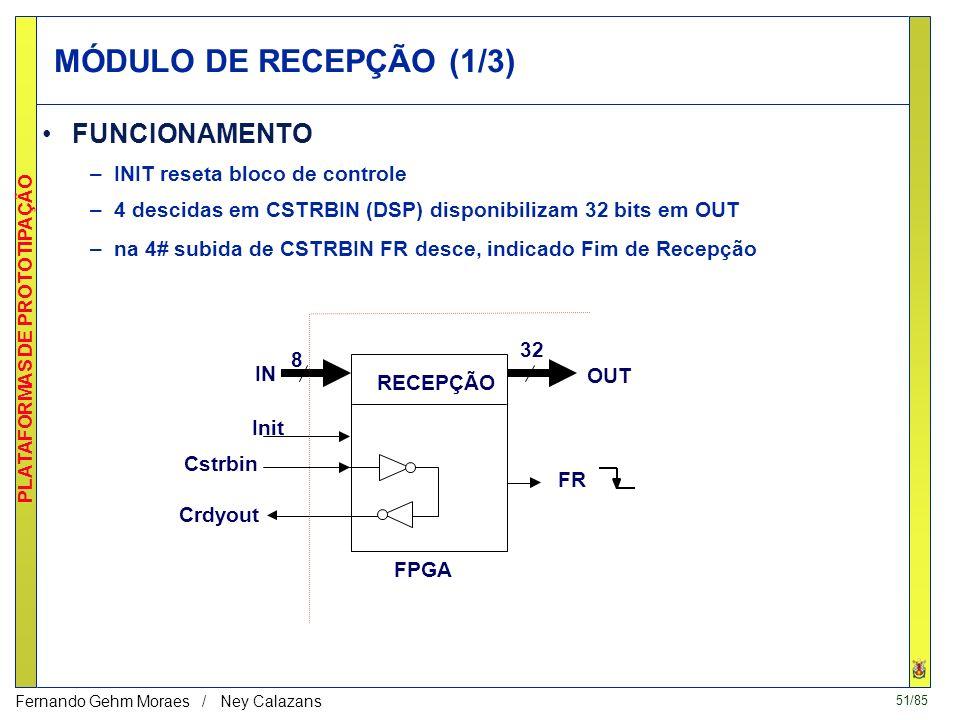 50/85 PLATAFORMAS DE PROTOTIPAÇÃO Fernando Gehm Moraes / Ney Calazans 4.1. PROTOCOLO DE COMUNICAÇÃO/VHDL PROTOCOLO DE COMUNICAÇÃO –send / receive –ext