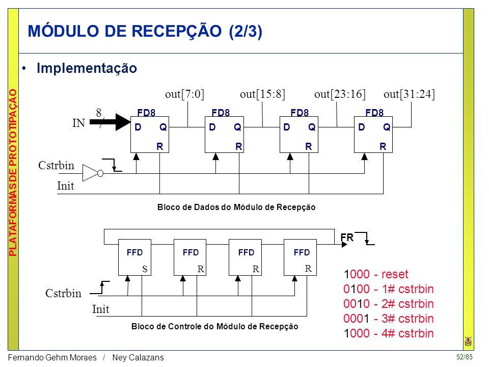 51/85 PLATAFORMAS DE PROTOTIPAÇÃO Fernando Gehm Moraes / Ney Calazans MÓDULO DE RECEPÇÃO (1/3) FUNCIONAMENTO –INIT reseta bloco de controle –4 descida
