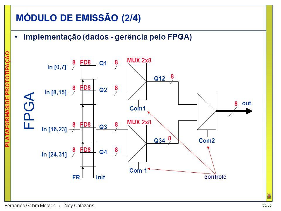 54/85 PLATAFORMAS DE PROTOTIPAÇÃO Fernando Gehm Moraes / Ney Calazans MÓDULO DE EMISSÃO (1/4) FUNCIONAMENTO –FR da emissão, gerenciado pelo FPGA, sobe