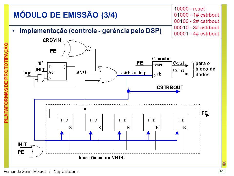 55/85 PLATAFORMAS DE PROTOTIPAÇÃO Fernando Gehm Moraes / Ney Calazans MÓDULO DE EMISSÃO (2/4) Implementação (dados - gerência pelo FPGA) Com1 FD8 In [