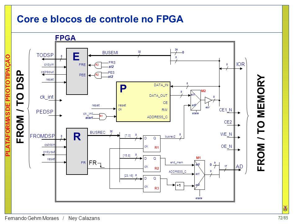 71/85 PLATAFORMAS DE PROTOTIPAÇÃO Fernando Gehm Moraes / Ney Calazans Integração do processador (core) na placa LIRMM Procedimento em 3 etapas 1. Down