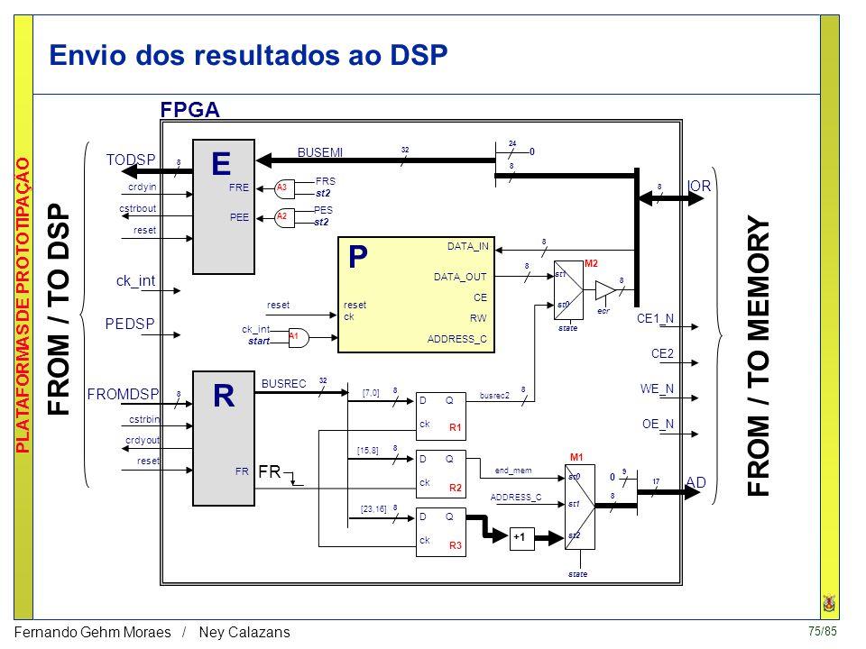 74/85 PLATAFORMAS DE PROTOTIPAÇÃO Fernando Gehm Moraes / Ney Calazans Execução do programa pelo core 8 M1 8 M2 32 BUSREC A1 ck_int start state TODSP c
