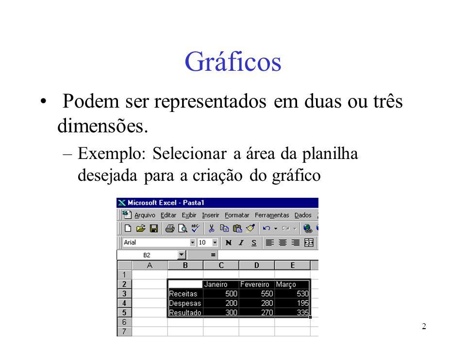 3 Gráficos –Ativar o assistente de gráfico –Escolher o tipo de gráfico que vai ser gerado