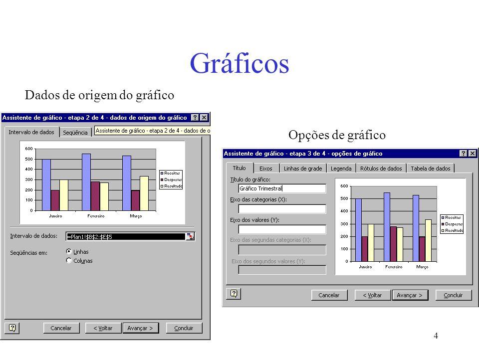 4 Gráficos Dados de origem do gráfico Opções de gráfico