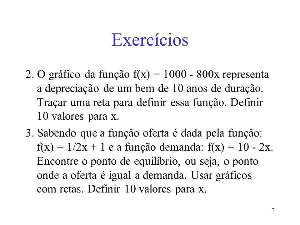 7 Exercícios 2. O gráfico da função f(x) = 1000 - 800x representa a depreciação de um bem de 10 anos de duração. Traçar uma reta para definir essa fun