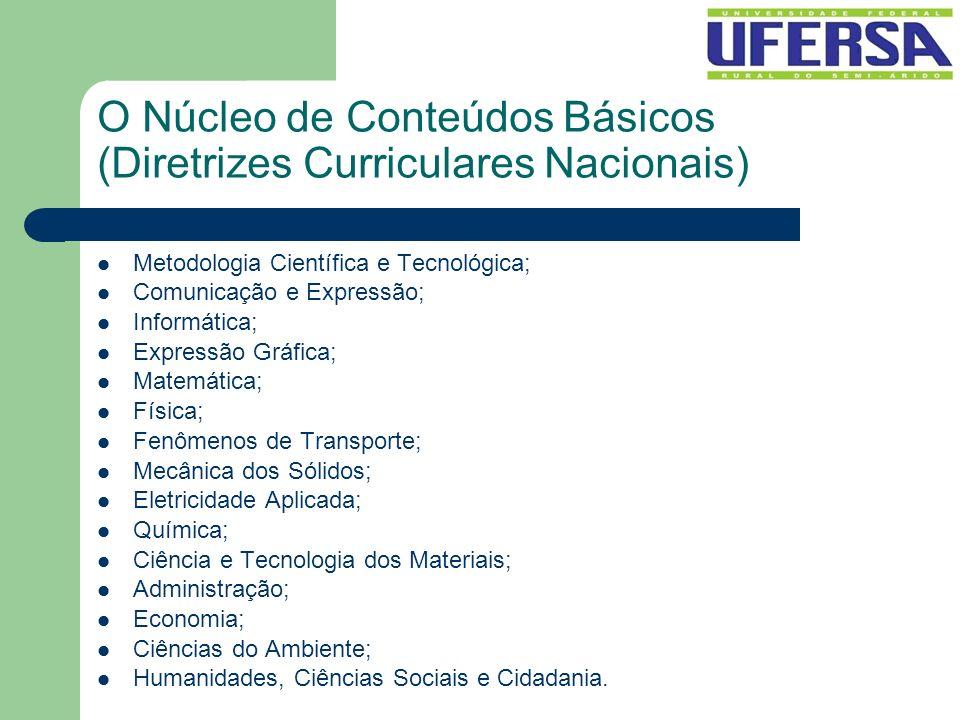O Núcleo de Conteúdos Básicos (Diretrizes Curriculares Nacionais) Metodologia Científica e Tecnológica; Comunicação e Expressão; Informática; Expressã