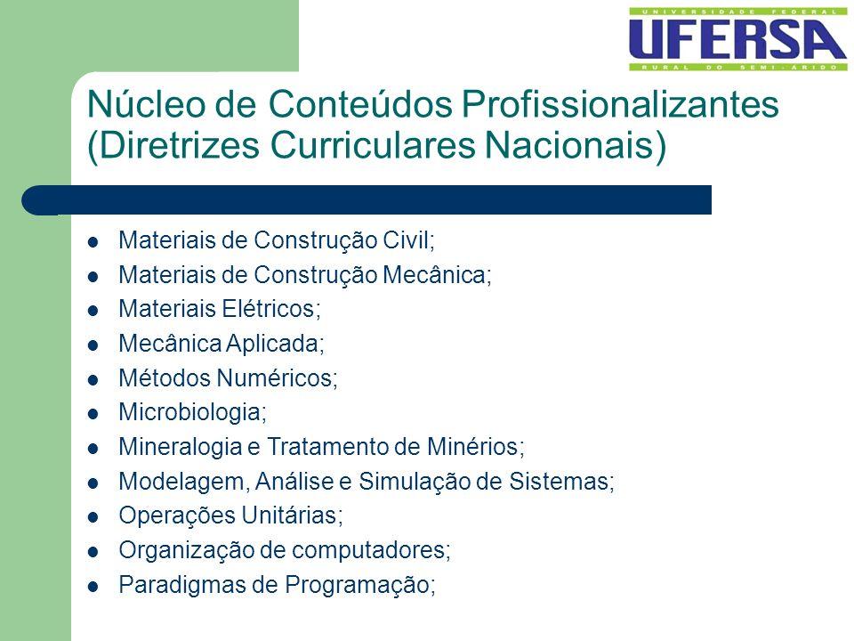 Núcleo de Conteúdos Profissionalizantes (Diretrizes Curriculares Nacionais) Materiais de Construção Civil; Materiais de Construção Mecânica; Materiais