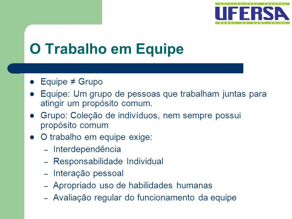 O Trabalho em Equipe Equipe Grupo Equipe: Um grupo de pessoas que trabalham juntas para atingir um propósito comum. Grupo: Coleção de indivíduos, nem
