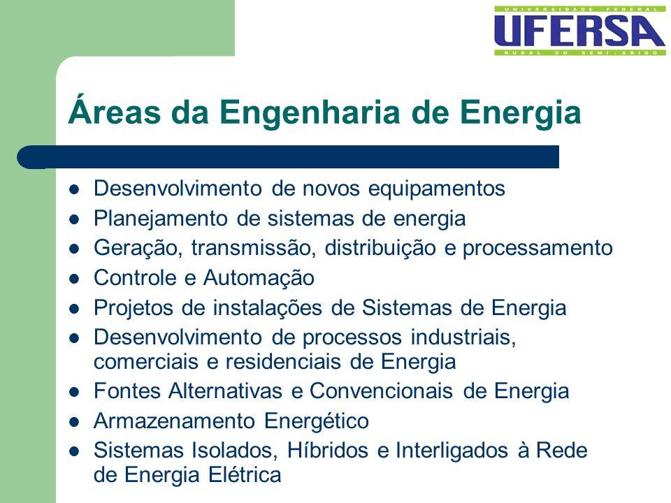 Áreas da Engenharia de Energia Desenvolvimento de novos equipamentos Planejamento de sistemas de energia Geração, transmissão, distribuição e processa