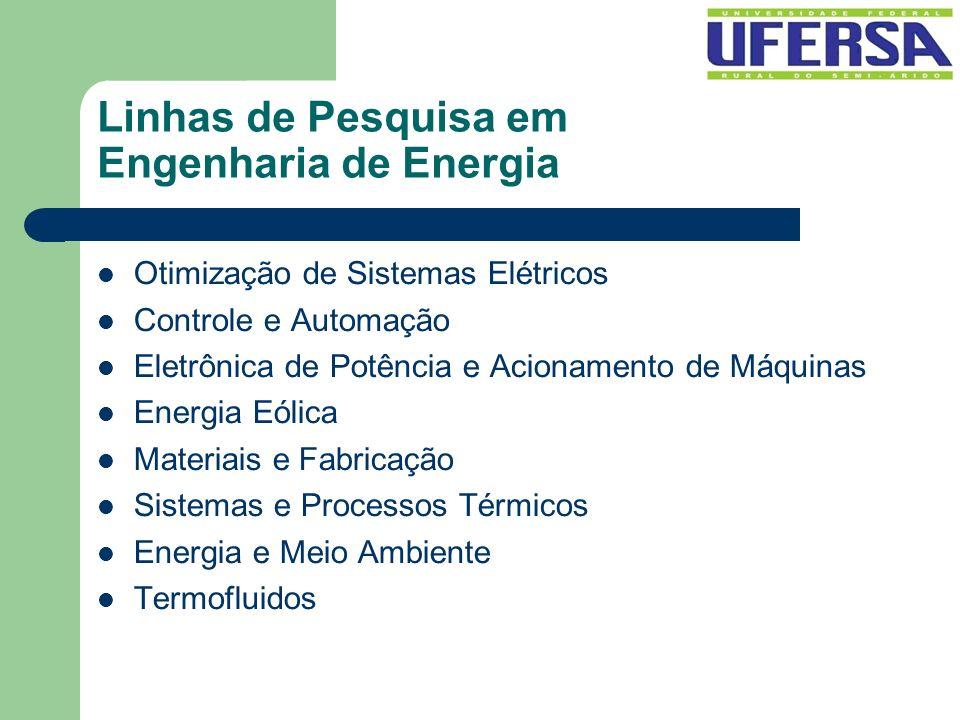 Linhas de Pesquisa em Engenharia de Energia Otimização de Sistemas Elétricos Controle e Automação Eletrônica de Potência e Acionamento de Máquinas Ene
