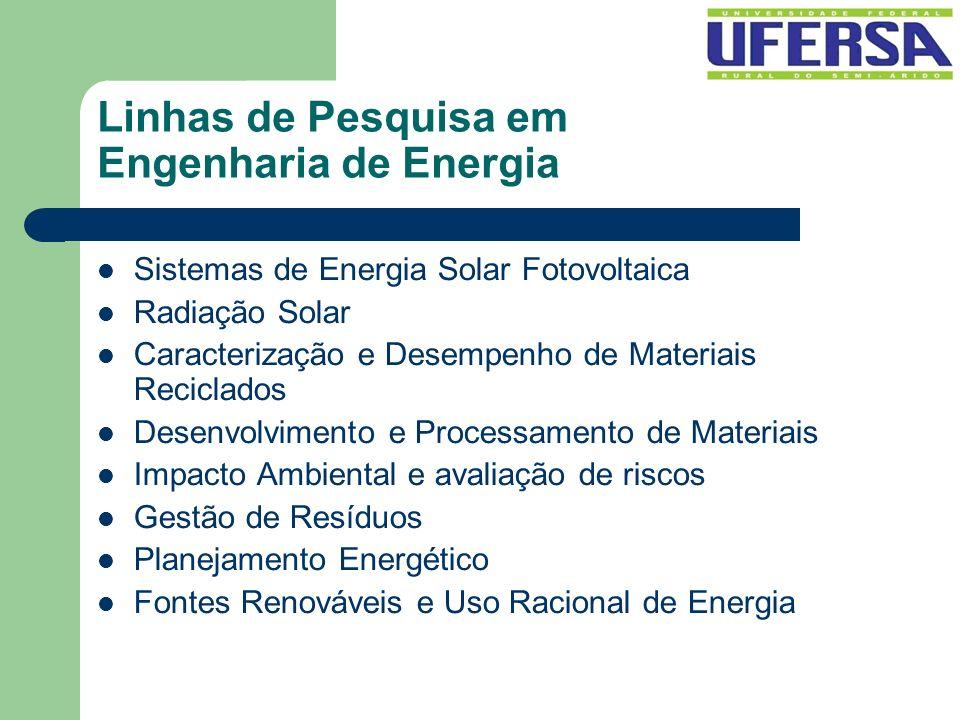 Linhas de Pesquisa em Engenharia de Energia Sistemas de Energia Solar Fotovoltaica Radiação Solar Caracterização e Desempenho de Materiais Reciclados