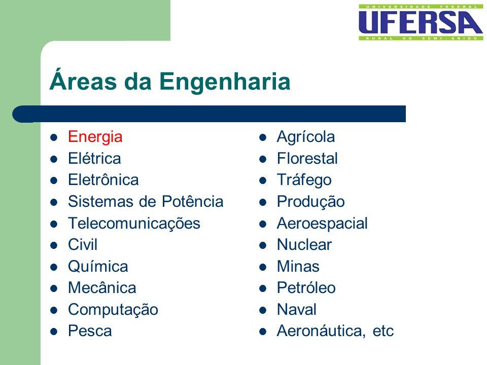 Áreas da Engenharia Energia Elétrica Eletrônica Sistemas de Potência Telecomunicações Civil Química Mecânica Computação Pesca Agrícola Florestal Tráfe