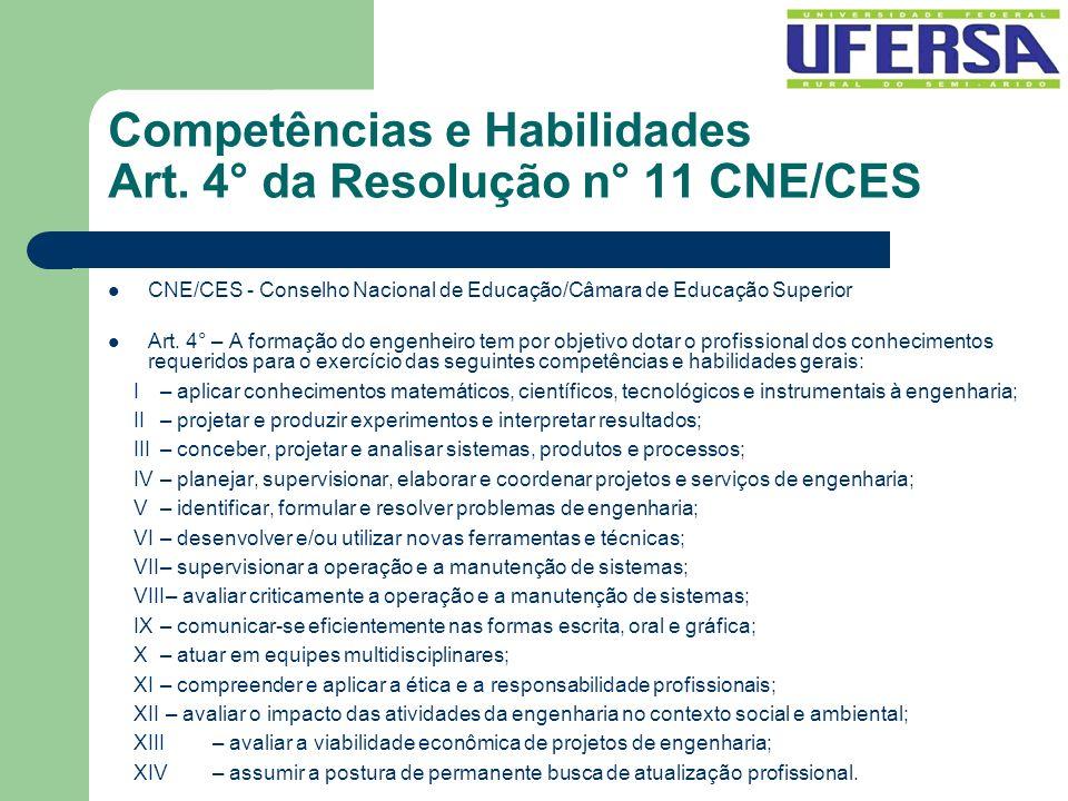 Competências e Habilidades Art. 4° da Resolução n° 11 CNE/CES CNE/CES - Conselho Nacional de Educação/Câmara de Educação Superior Art. 4° – A formação