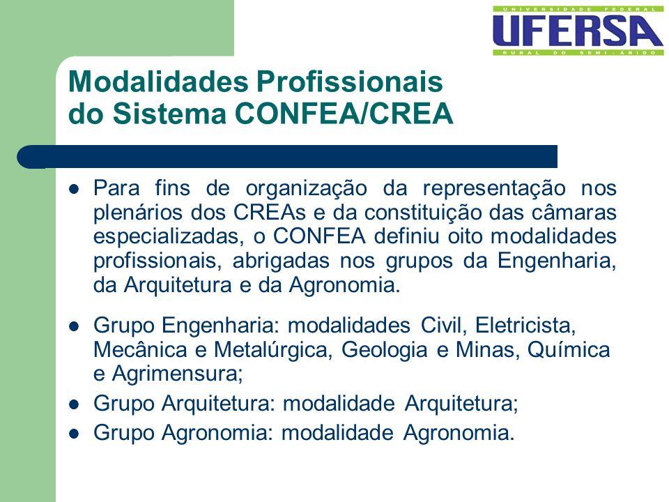 Modalidades Profissionais do Sistema CONFEA/CREA Para fins de organização da representação nos plenários dos CREAs e da constituição das câmaras espec
