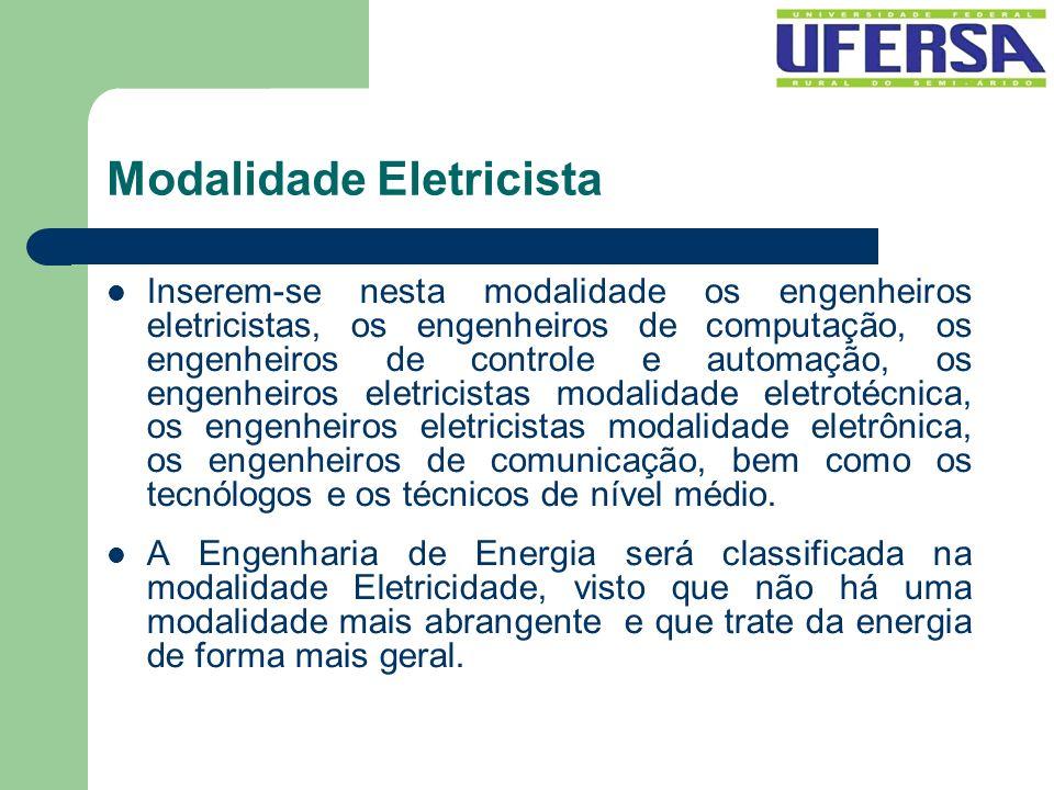 Modalidade Eletricista Inserem-se nesta modalidade os engenheiros eletricistas, os engenheiros de computação, os engenheiros de controle e automação,