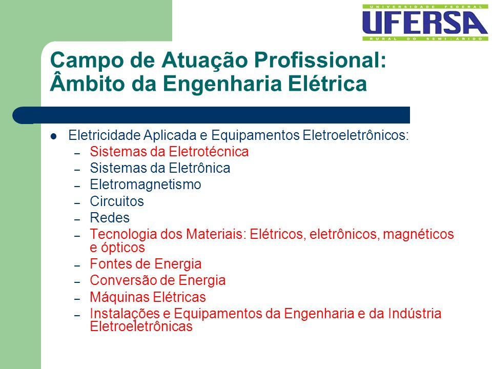 Campo de Atuação Profissional: Âmbito da Engenharia Elétrica Eletricidade Aplicada e Equipamentos Eletroeletrônicos: – Sistemas da Eletrotécnica – Sis