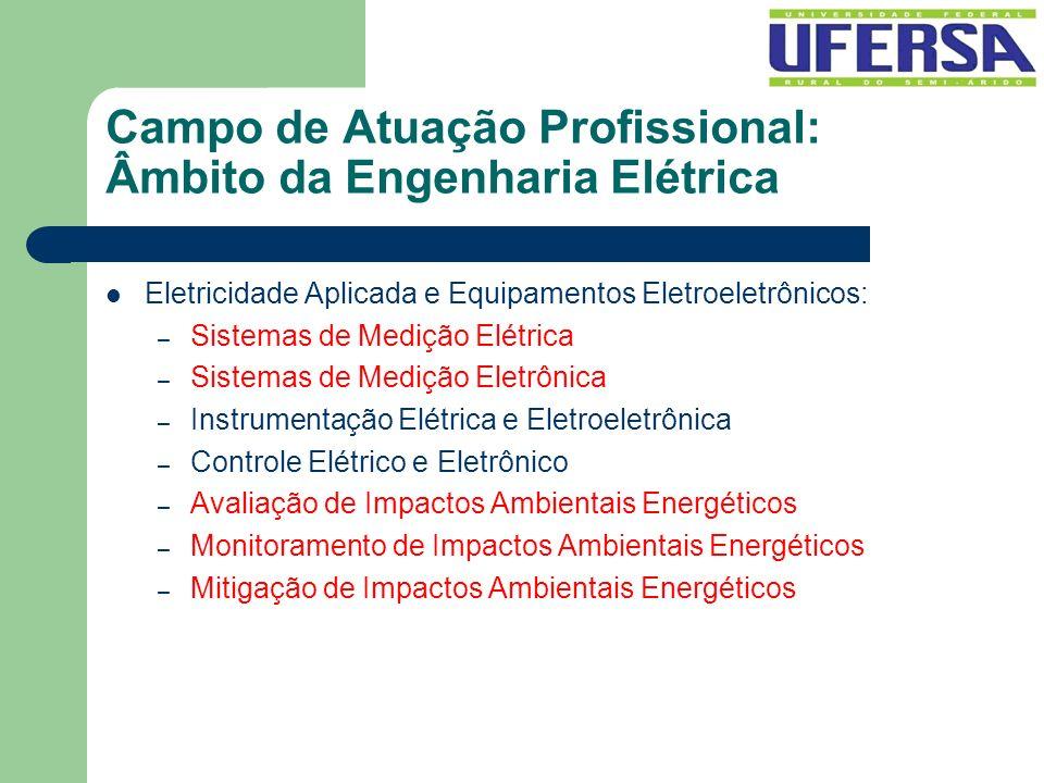 Campo de Atuação Profissional: Âmbito da Engenharia Elétrica Eletricidade Aplicada e Equipamentos Eletroeletrônicos: – Sistemas de Medição Elétrica –