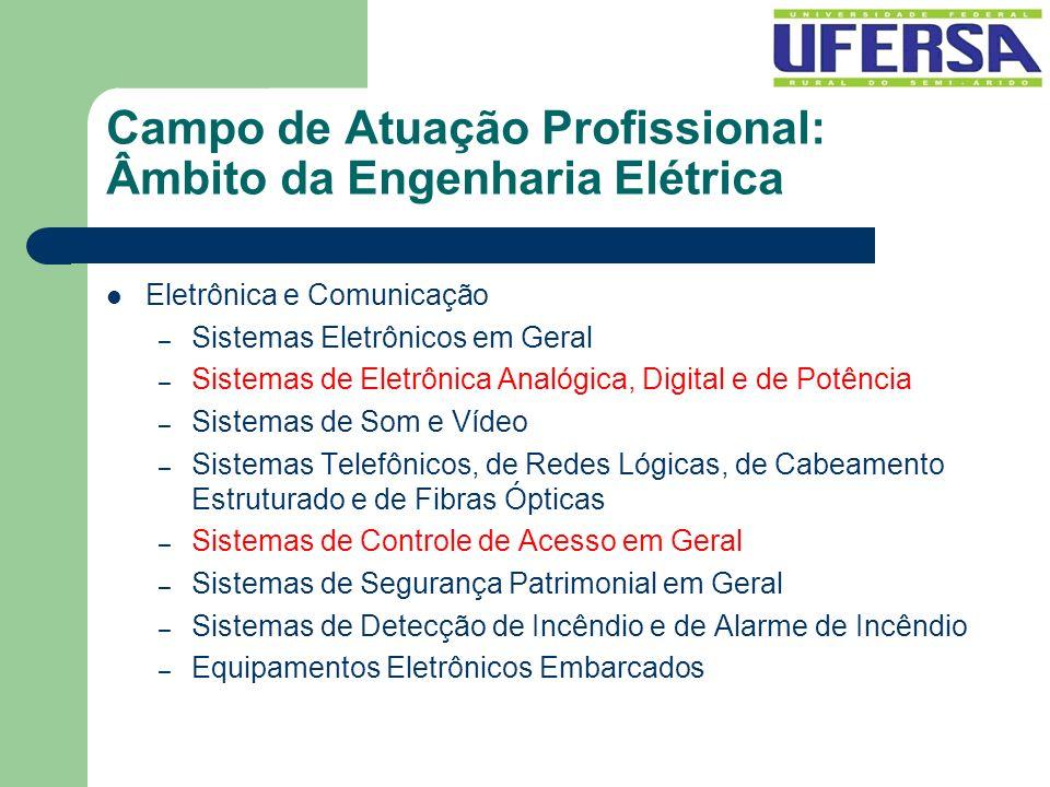 Campo de Atuação Profissional: Âmbito da Engenharia Elétrica Eletrônica e Comunicação – Sistemas Eletrônicos em Geral – Sistemas de Eletrônica Analógi