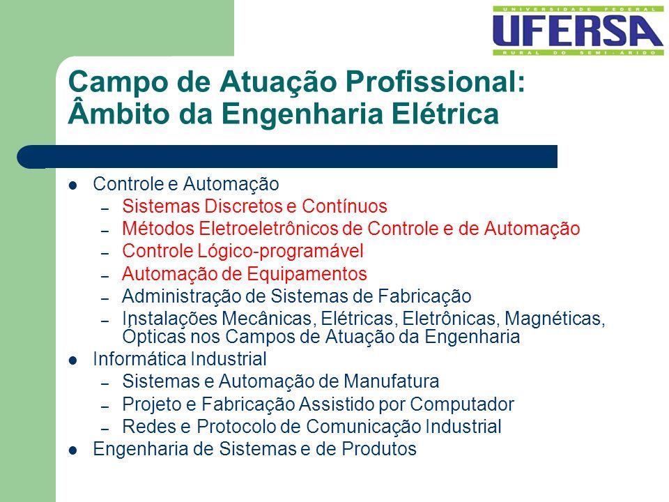 Campo de Atuação Profissional: Âmbito da Engenharia Elétrica Controle e Automação – Sistemas Discretos e Contínuos – Métodos Eletroeletrônicos de Cont