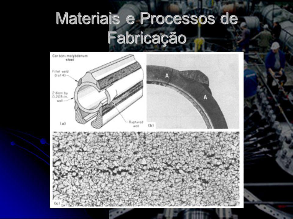 Materiais e Processos de Fabricação
