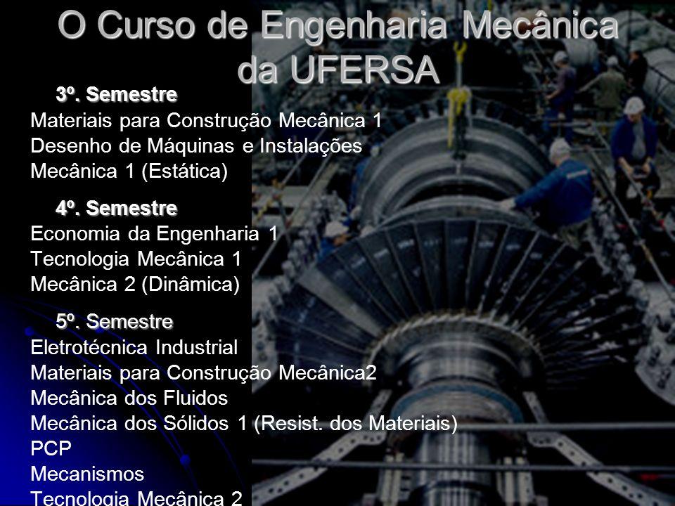 O Curso de Engenharia Mecânica da UFERSA 3º. Semestre Materiais para Construção Mecânica 1 Desenho de Máquinas e Instalações Mecânica 1 (Estática) 4º.