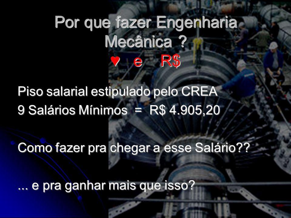 Por que fazer Engenharia Mecânica ? e R$ Piso salarial estipulado pelo CREA 9 Salários Mínimos = R$ 4.905,20 Como fazer pra chegar a esse Salário??...