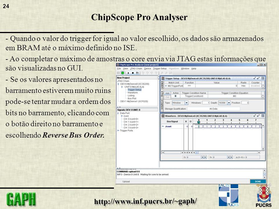 24 ChipScope Pro Analyser - Quando o valor do trigger for igual ao valor escolhido, os dados são armazenados em BRAM até o máximo definido no ISE.