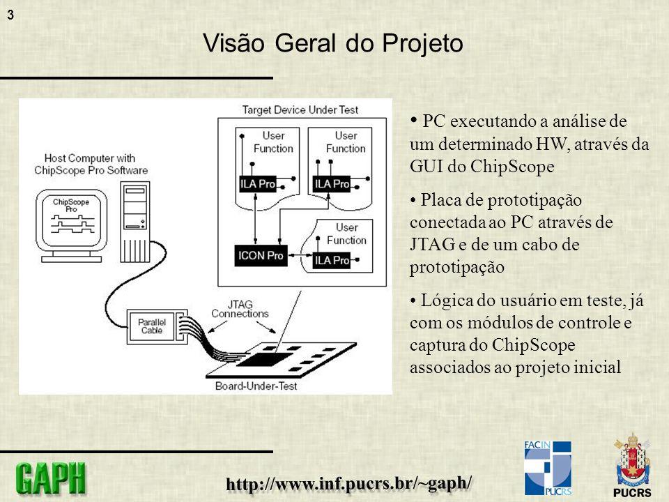 3 Visão Geral do Projeto PC executando a análise de um determinado HW, através da GUI do ChipScope Placa de prototipação conectada ao PC através de JTAG e de um cabo de prototipação Lógica do usuário em teste, já com os módulos de controle e captura do ChipScope associados ao projeto inicial